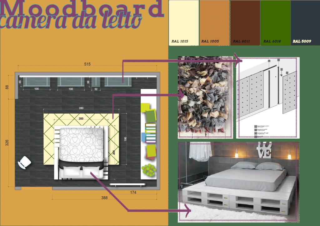 moodboard della camera da letto con palette colori, pianta arredata e dettagli arredo.